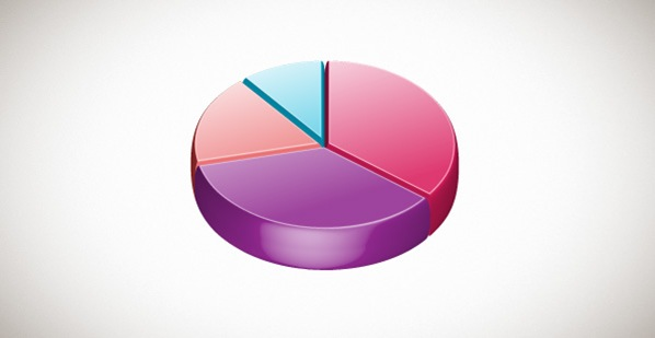 3D Pie chart in Illustrator CS5 Adobe Community
