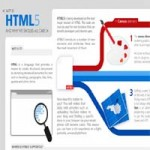 10 Best Websites To Get Everything About HTML5