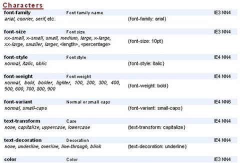 css style sheet quick reference