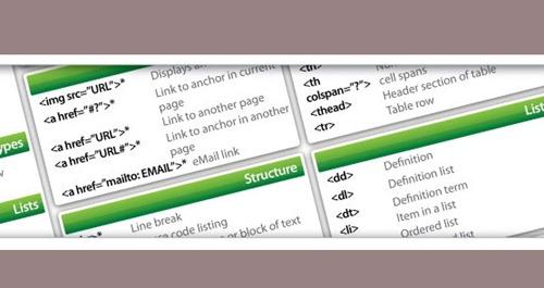 html help sheet