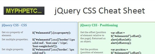 jquery css cheat sheet