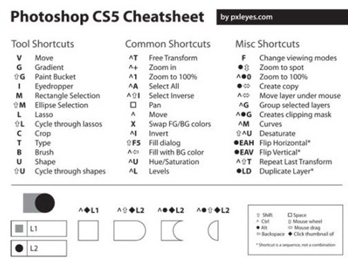 photoshop cs5 cheat sheet