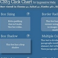 50 Web Design And Development Cheat Sheets You Must Have