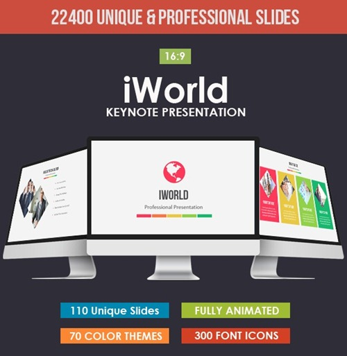 Best Keynote Templates : August 2017 Edition | Best Presentation ...