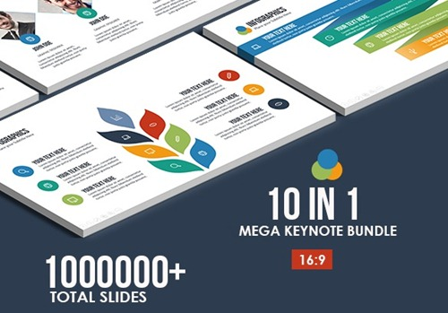 Best Keynote Templates From June